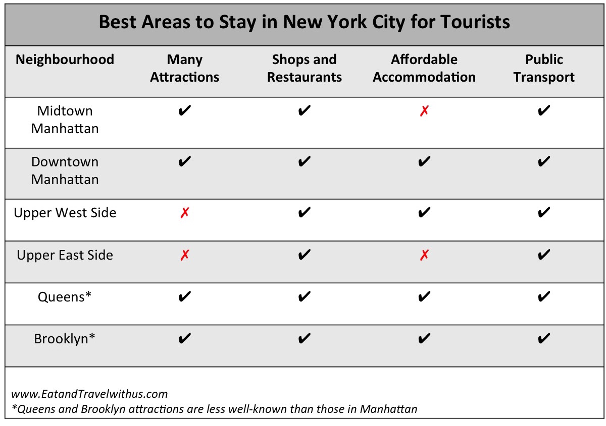 Map Of New York City For Tourists.Best Places To Stay In New York For First Timers Eatandtravelwithus